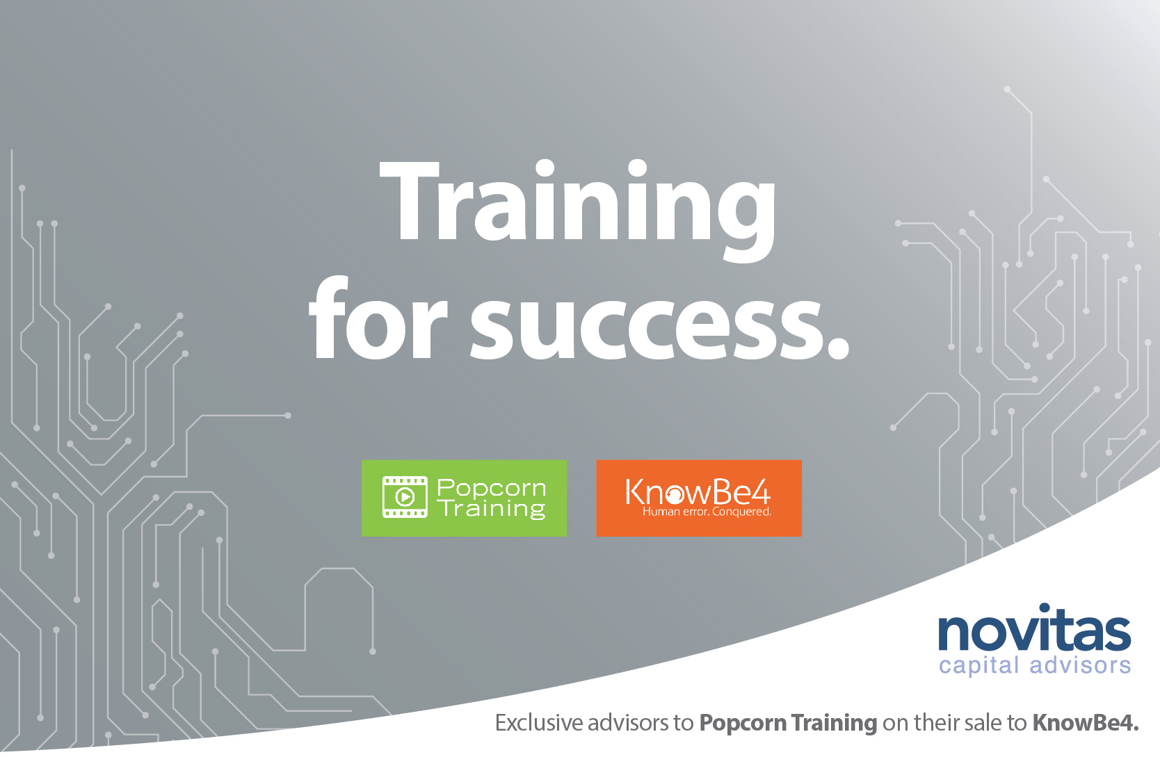 Knowbe4 Training